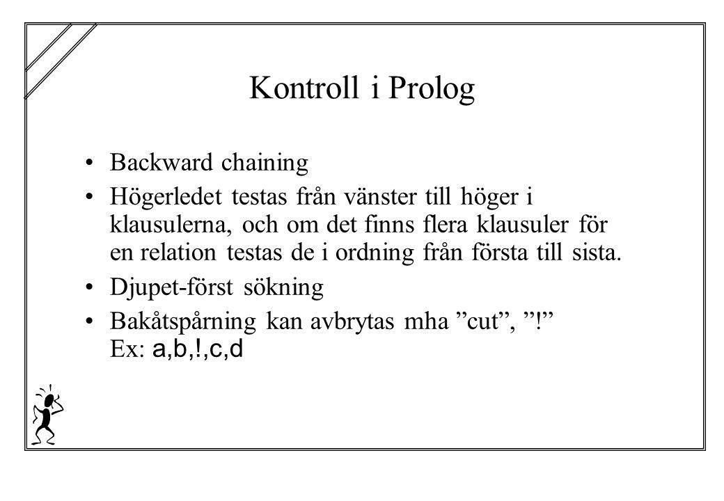 Kontroll i Prolog Backward chaining