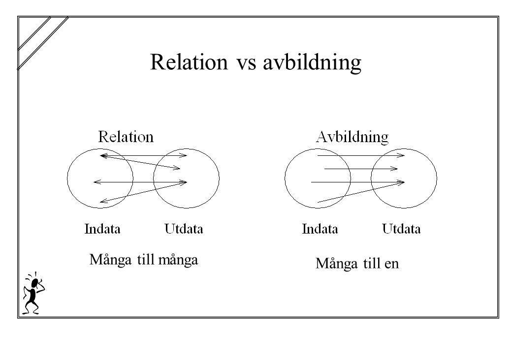 Relation vs avbildning