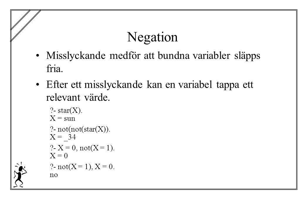 Negation Misslyckande medför att bundna variabler släpps fria.