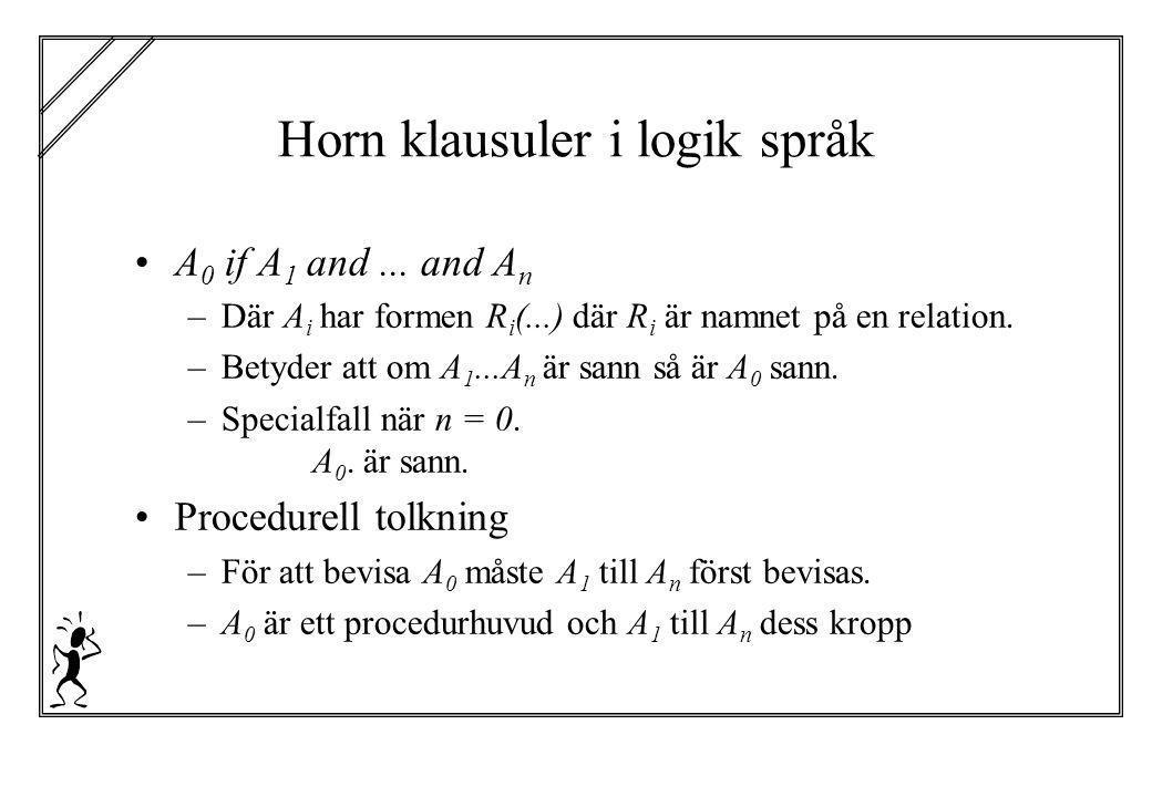 Horn klausuler i logik språk
