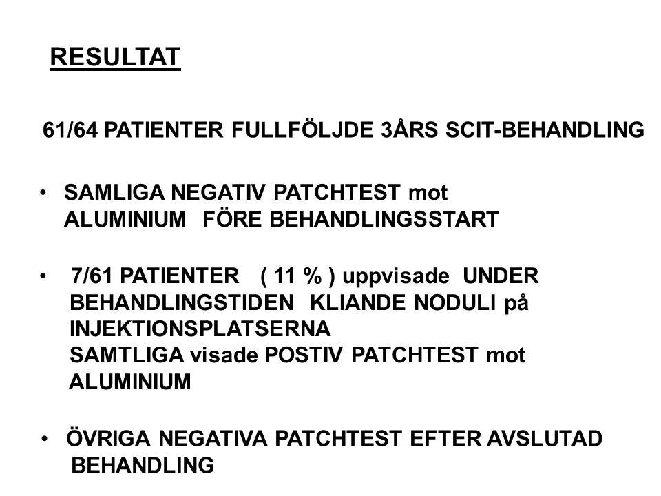 RESULTAT 61/64 PATIENTER FULLFÖLJDE 3ÅRS SCIT-BEHANDLING