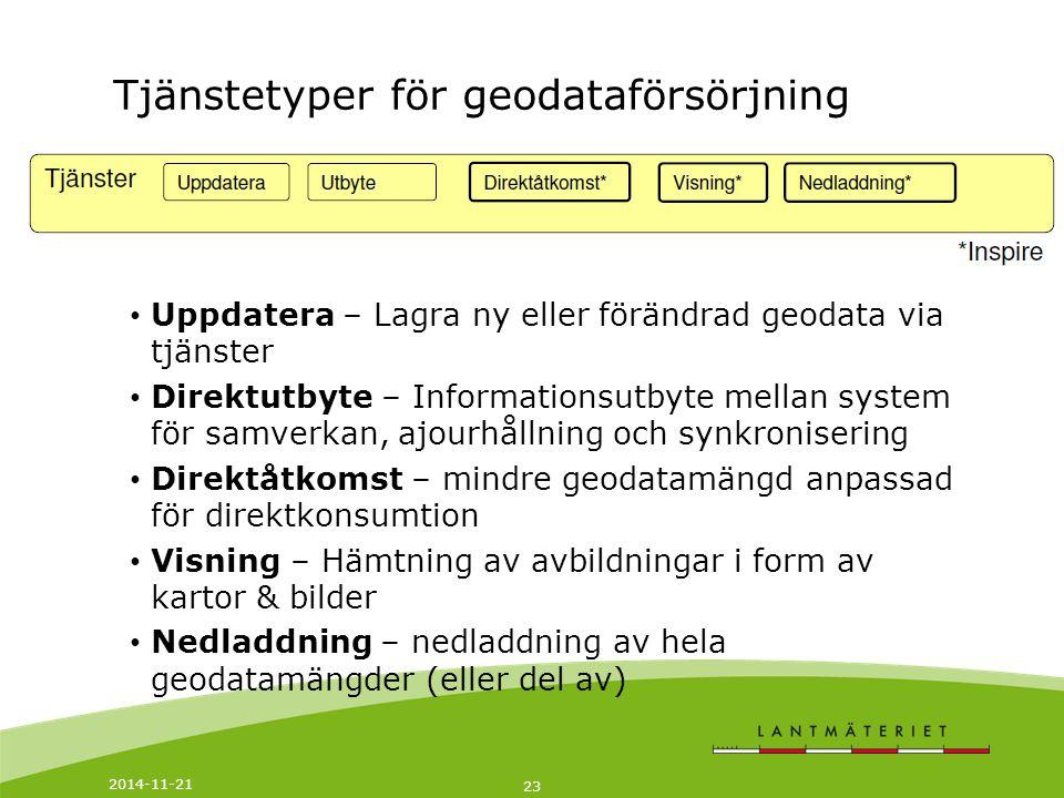 Tjänstetyper för geodataförsörjning