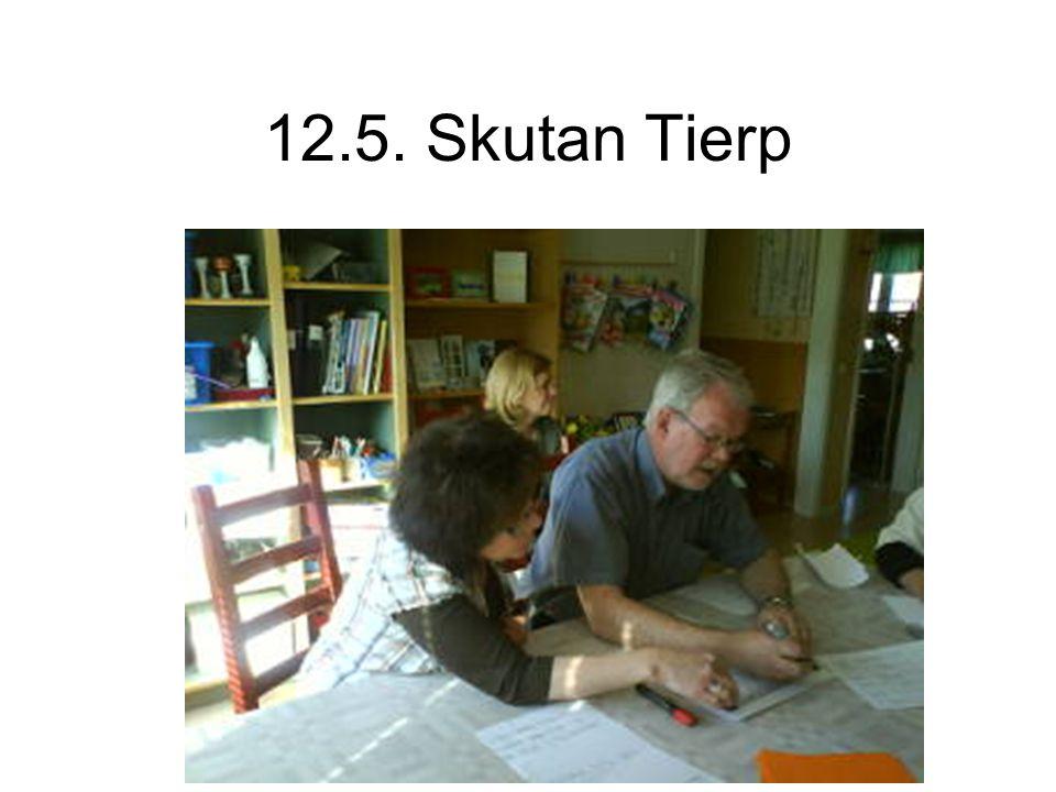 12.5. Skutan Tierp