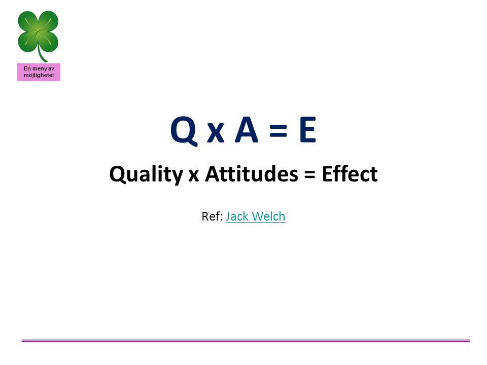Quality x Attitudes = Effect