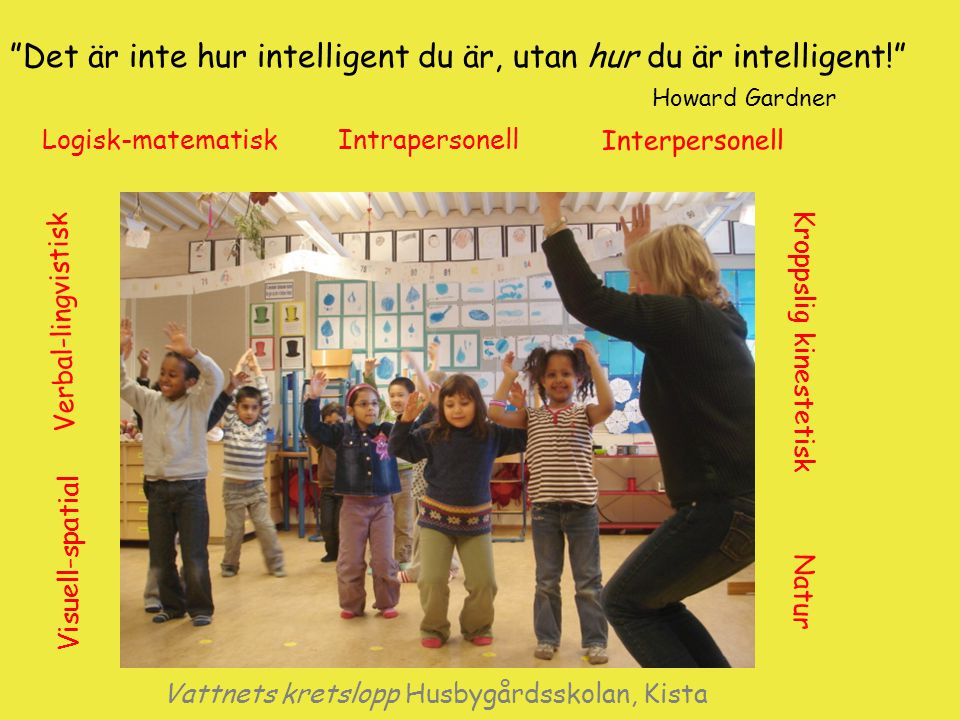 Det är inte hur intelligent du är, utan hur du är intelligent!