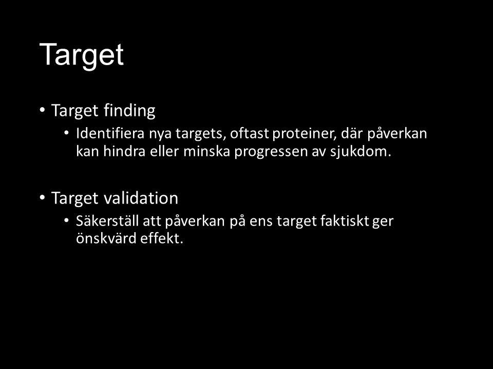 Target Target finding Target validation