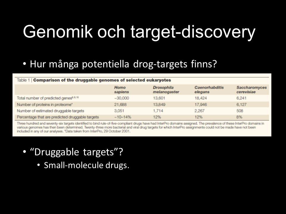 Genomik och target-discovery