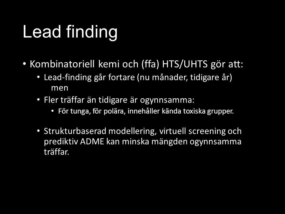 Lead finding Kombinatoriell kemi och (ffa) HTS/UHTS gör att: