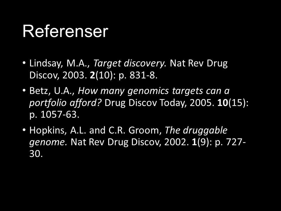 Referenser Lindsay, M.A., Target discovery. Nat Rev Drug Discov, 2003. 2(10): p. 831-8.