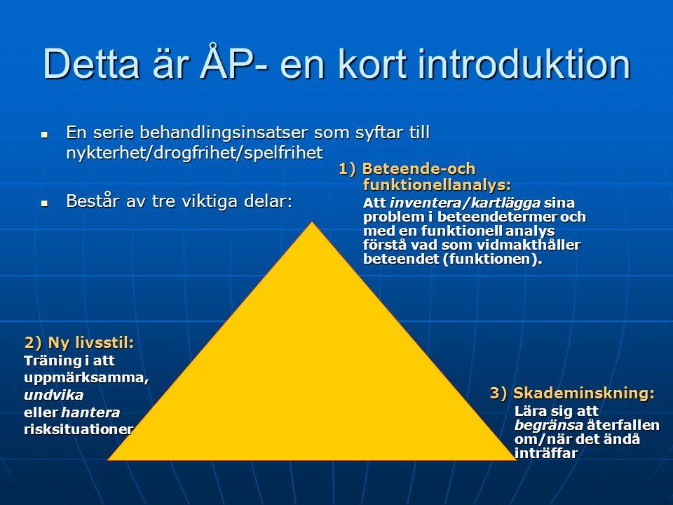 Detta är ÅP- en kort introduktion