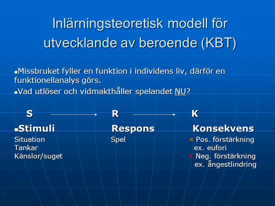 Inlärningsteoretisk modell för utvecklande av beroende (KBT)