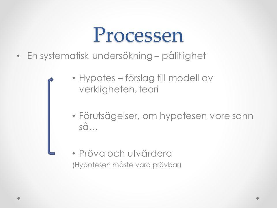Processen En systematisk undersökning – pålitlighet