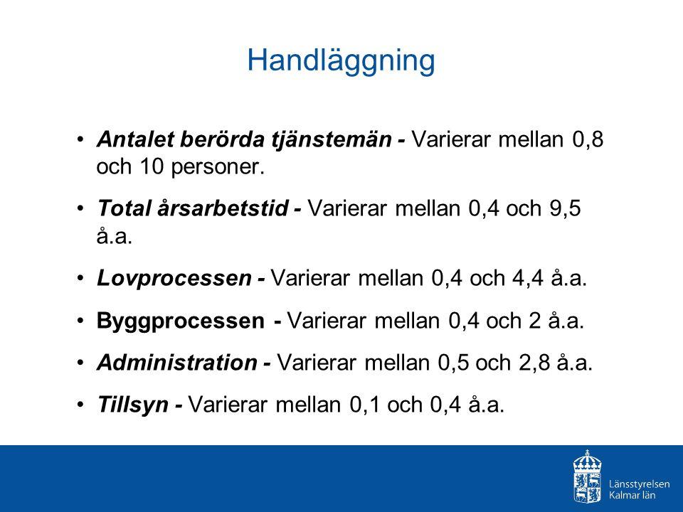 Handläggning Antalet berörda tjänstemän - Varierar mellan 0,8 och 10 personer. Total årsarbetstid - Varierar mellan 0,4 och 9,5 å.a.