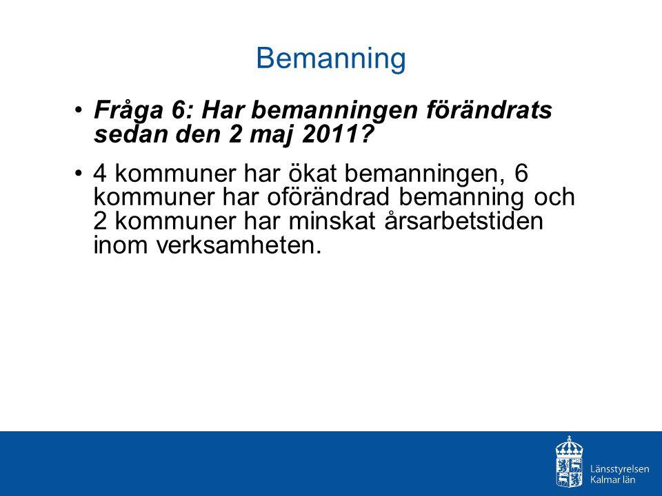 Bemanning Fråga 6: Har bemanningen förändrats sedan den 2 maj 2011