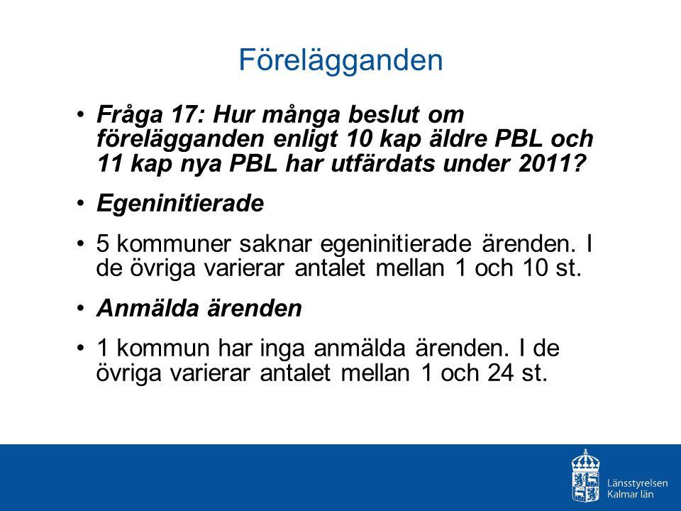 Förelägganden Fråga 17: Hur många beslut om förelägganden enligt 10 kap äldre PBL och 11 kap nya PBL har utfärdats under 2011