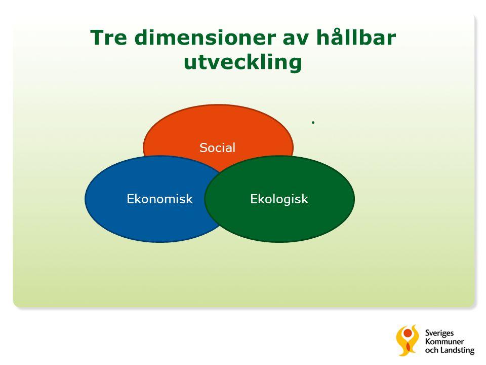 Tre dimensioner av hållbar utveckling