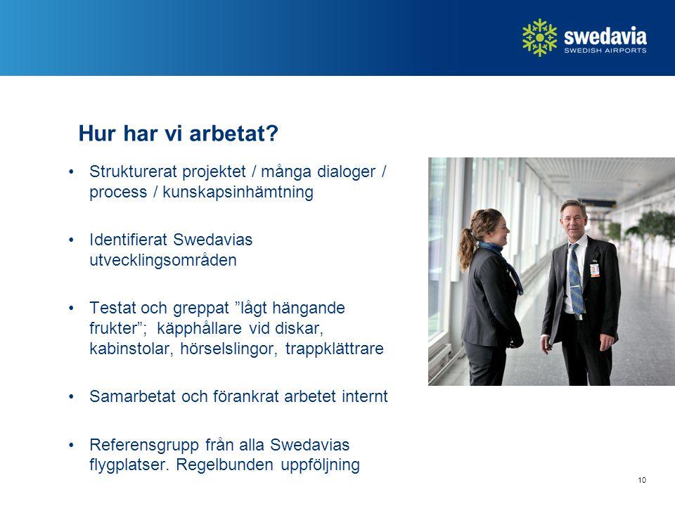 Hur har vi arbetat Strukturerat projektet / många dialoger / process / kunskapsinhämtning. Identifierat Swedavias utvecklingsområden.