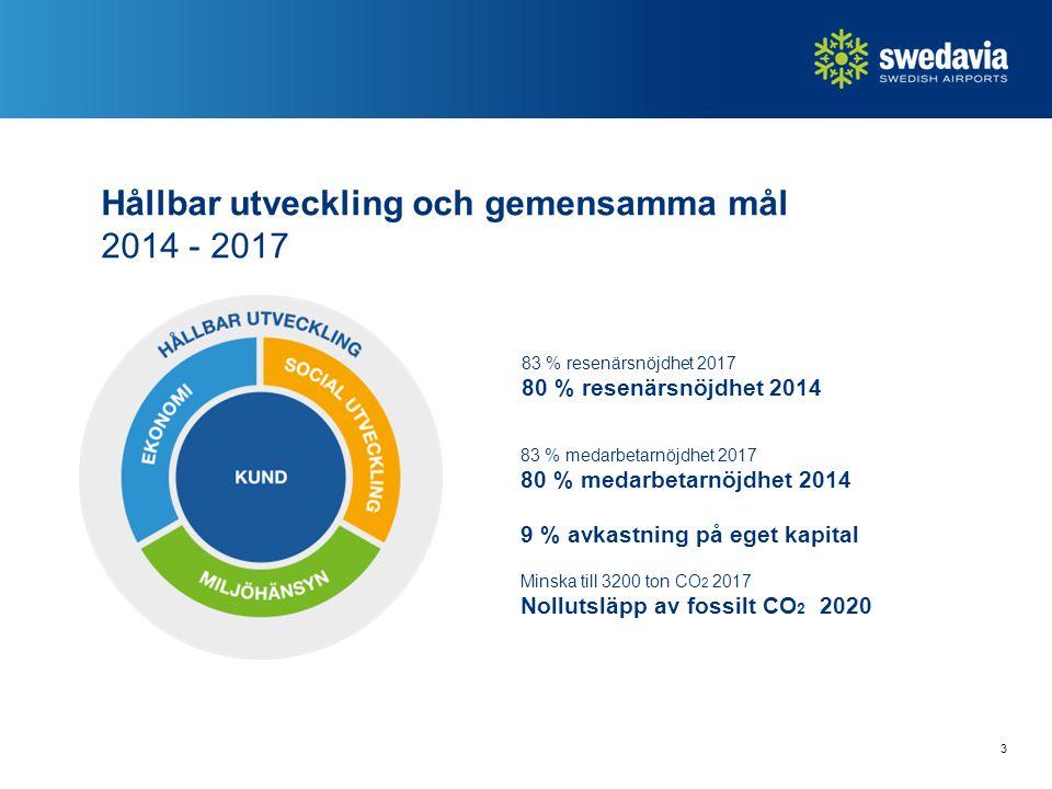 Hållbar utveckling och gemensamma mål 2014 - 2017