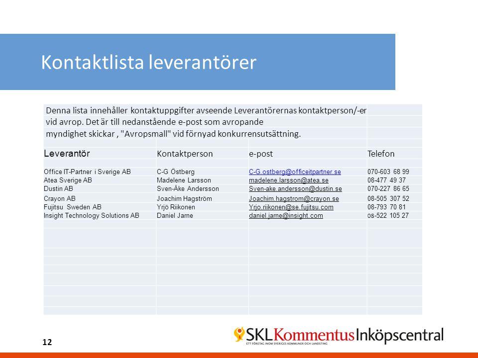Kontaktlista leverantörer