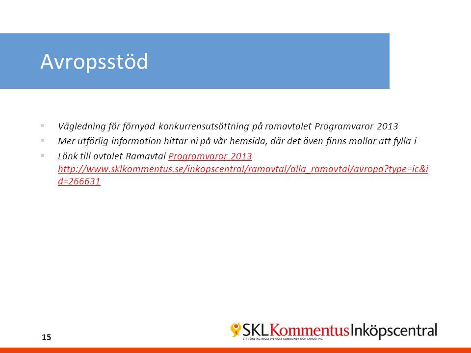 Avropsstöd Vägledning för förnyad konkurrensutsättning på ramavtalet Programvaror 2013.