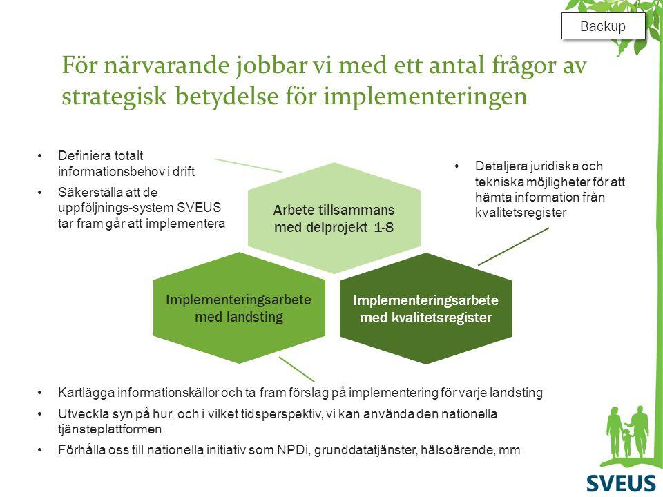 Backup För närvarande jobbar vi med ett antal frågor av strategisk betydelse för implementeringen. Definiera totalt informationsbehov i drift.