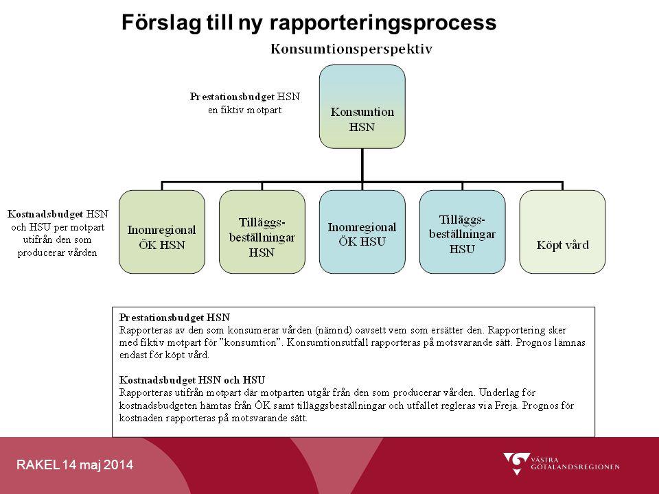 Förslag till ny rapporteringsprocess