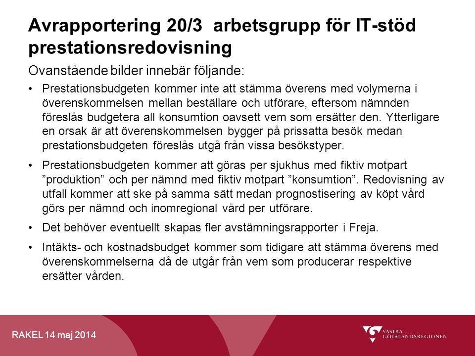 Avrapportering 20/3 arbetsgrupp för IT-stöd prestationsredovisning