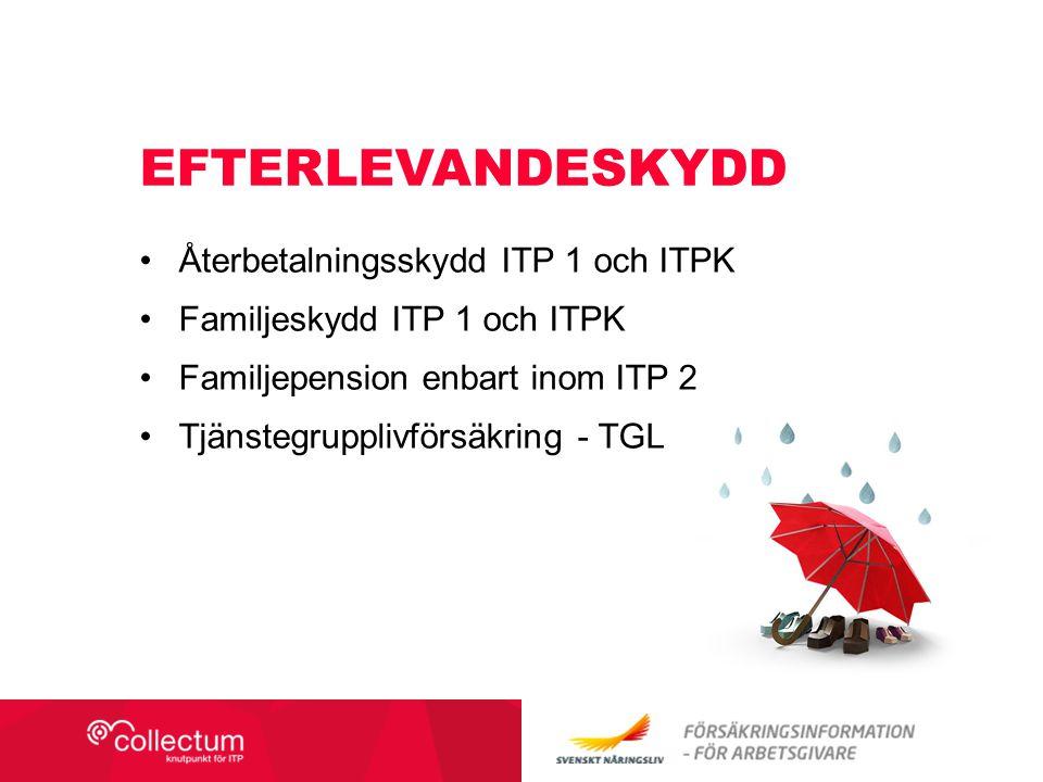 efterlevandeskydd Återbetalningsskydd ITP 1 och ITPK