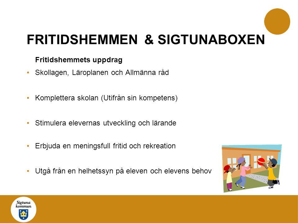 FRITIDSHEMMEN & SIGTUNABOXEN