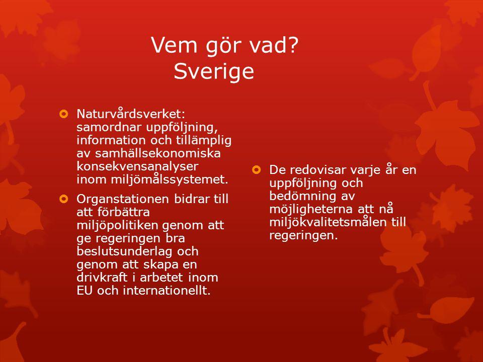 Vem gör vad Sverige
