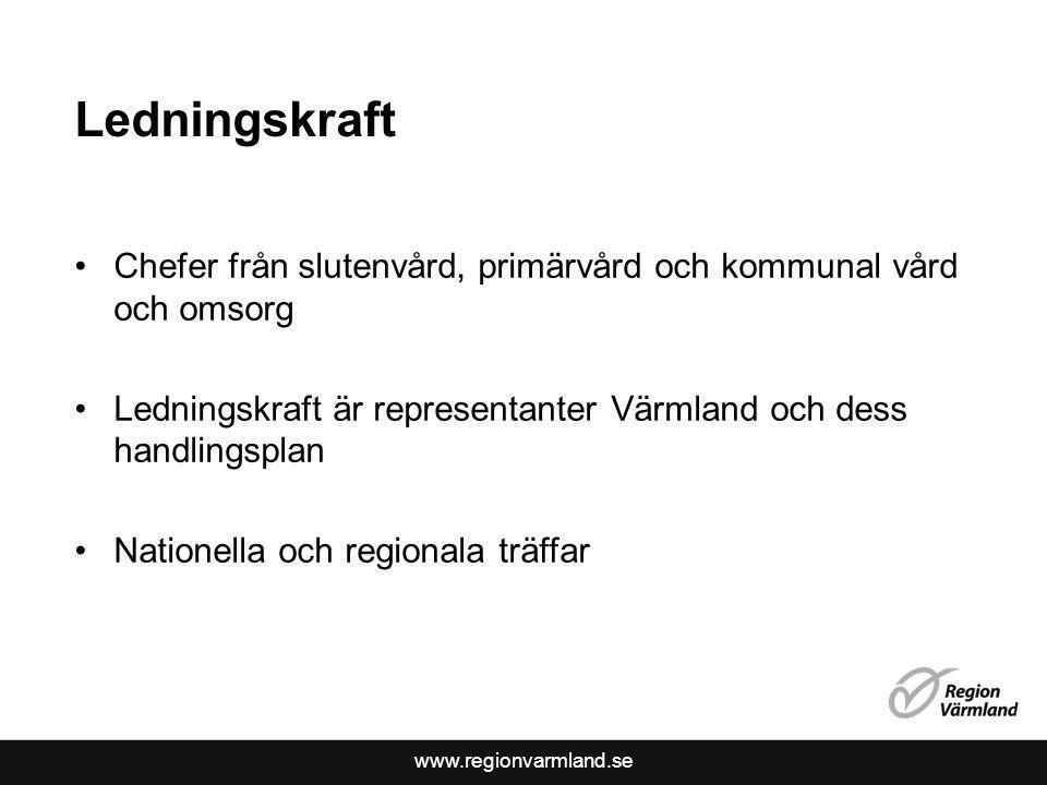 Ledningskraft Chefer från slutenvård, primärvård och kommunal vård och omsorg. Ledningskraft är representanter Värmland och dess handlingsplan.