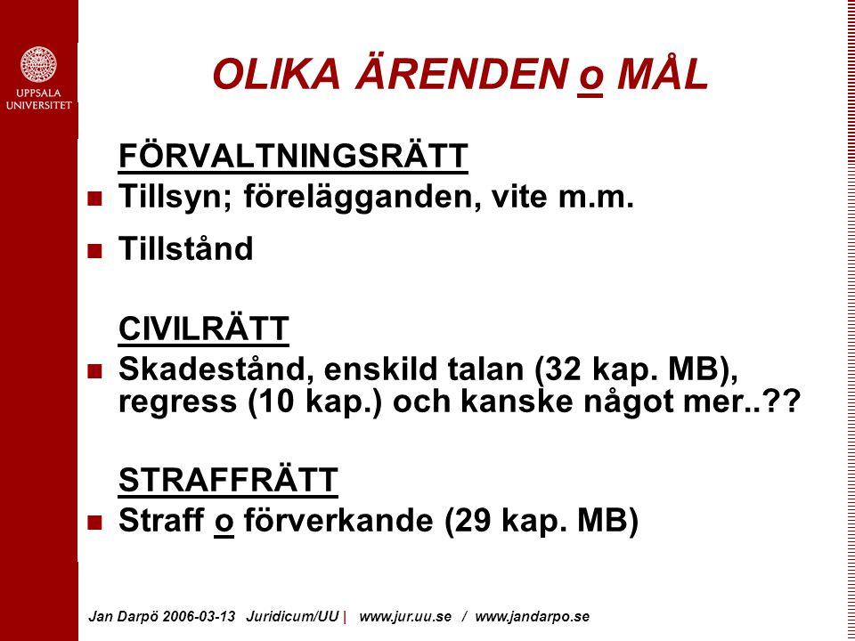 OLIKA ÄRENDEN o MÅL FÖRVALTNINGSRÄTT Tillsyn; förelägganden, vite m.m.