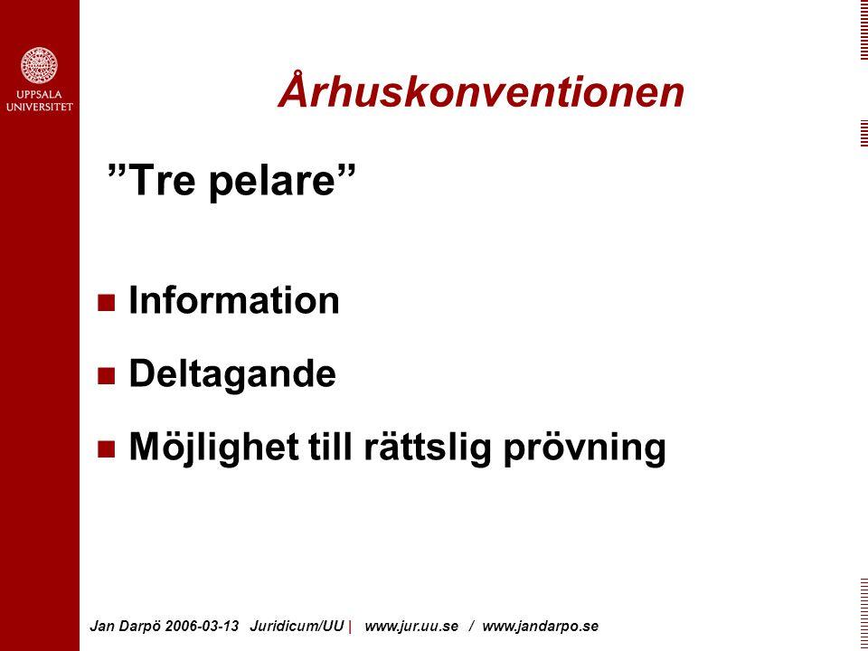 Århuskonventionen Tre pelare Information Deltagande