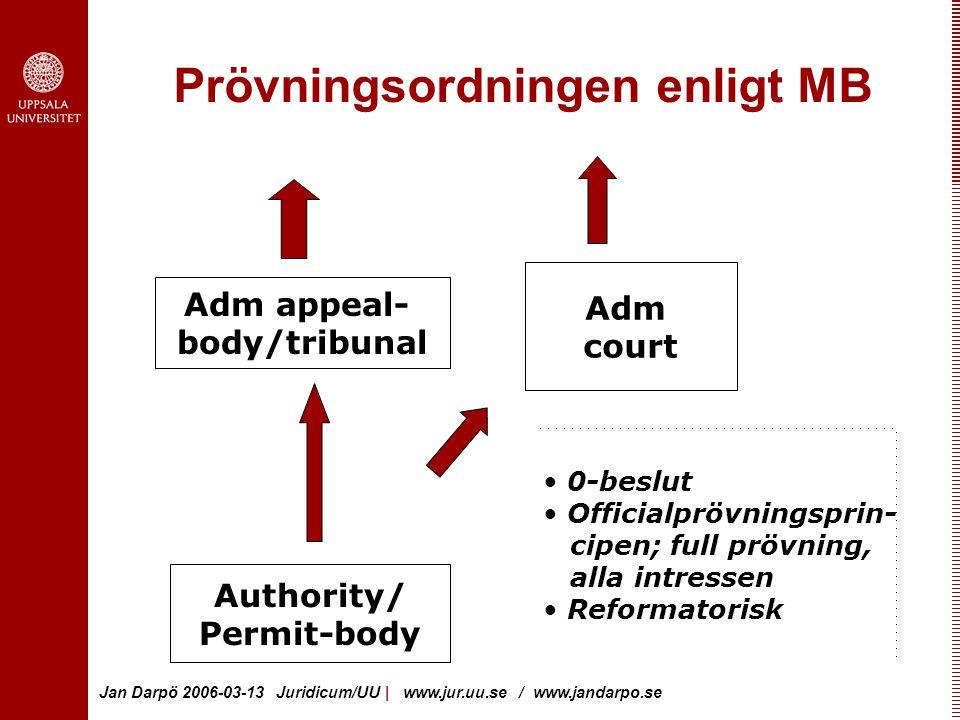 Prövningsordningen enligt MB