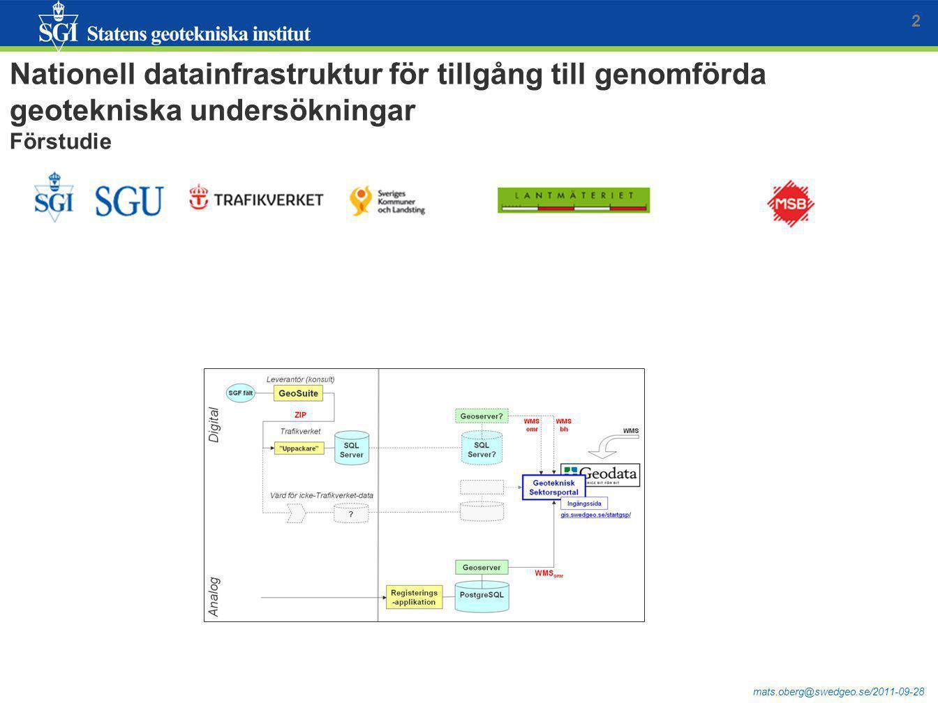 2 Nationell datainfrastruktur för tillgång till genomförda geotekniska undersökningar Förstudie