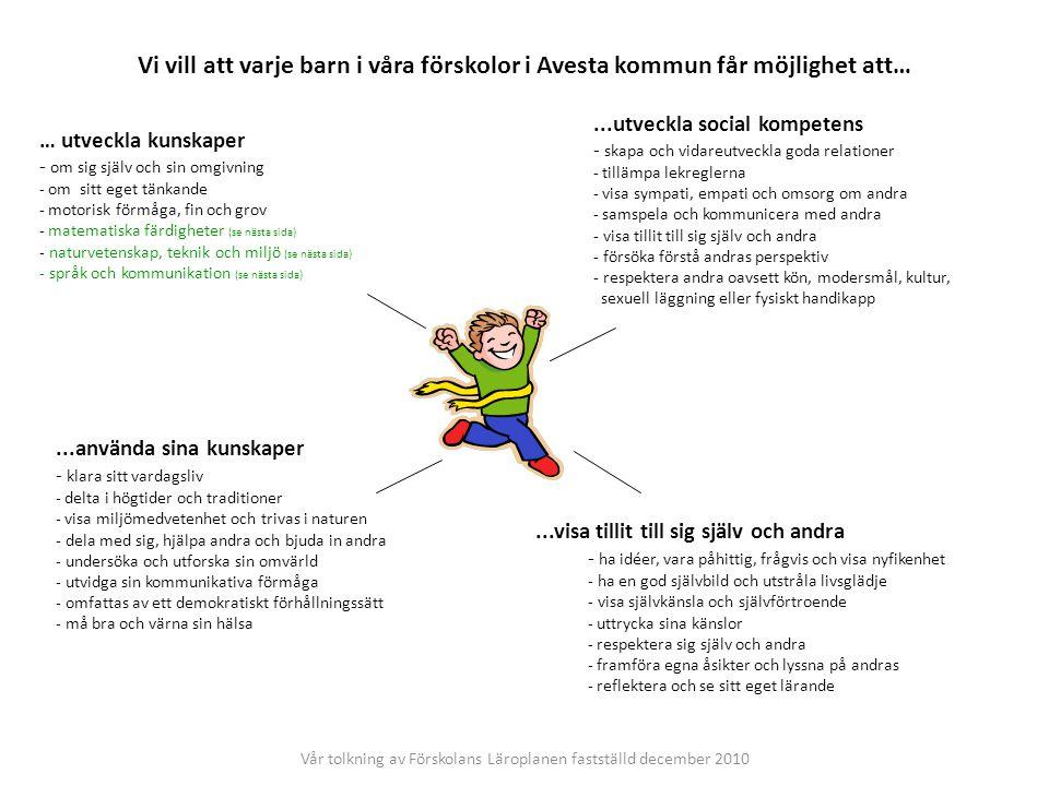 Vår tolkning av Förskolans Läroplanen fastställd december 2010