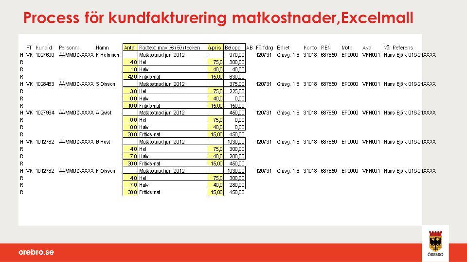 Process för kundfakturering matkostnader,Excelmall