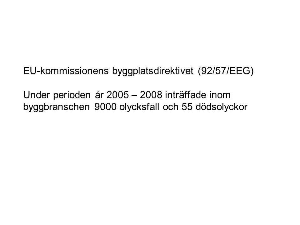EU-kommissionens byggplatsdirektivet (92/57/EEG)