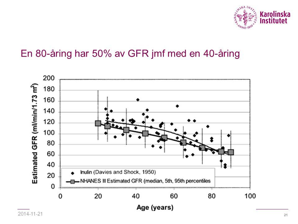 En 80-åring har 50% av GFR jmf med en 40-åring