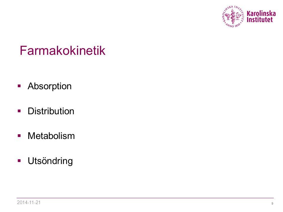 Farmakokinetik Absorption Distribution Metabolism Utsöndring