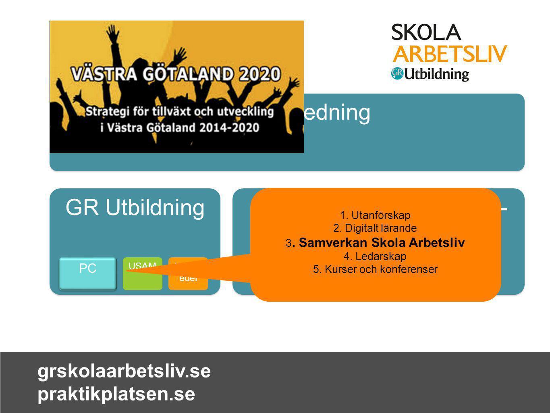 Förbundsledning GR Utbildning GR Välfärd GR Plan-ering PC