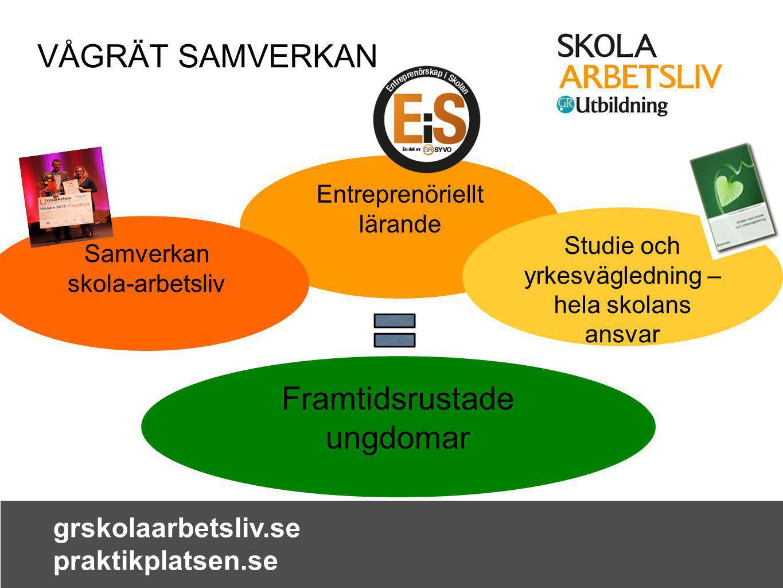 VÅGRÄT SAMVERKAN Framtidsrustade ungdomar Entreprenöriellt lärande