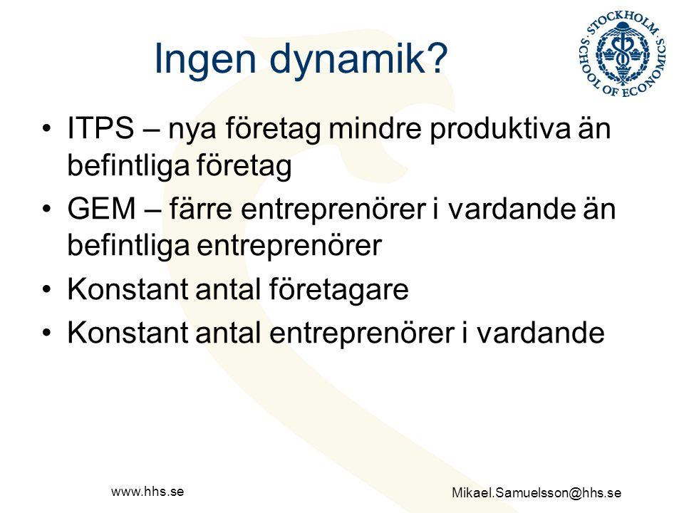 Ingen dynamik ITPS – nya företag mindre produktiva än befintliga företag. GEM – färre entreprenörer i vardande än befintliga entreprenörer.