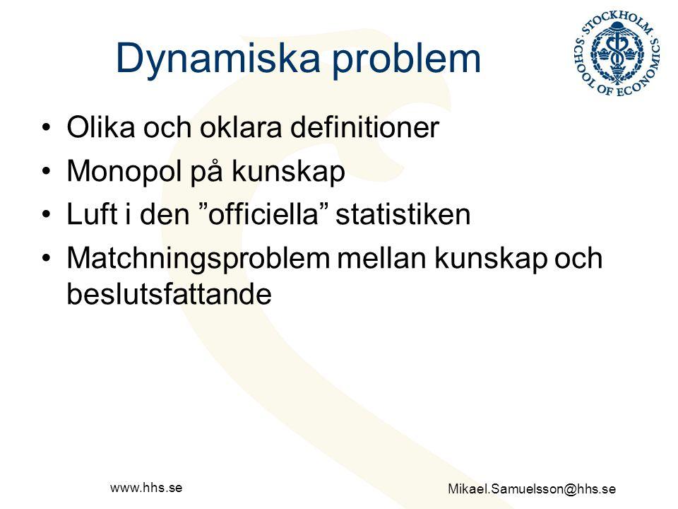 Dynamiska problem Olika och oklara definitioner Monopol på kunskap