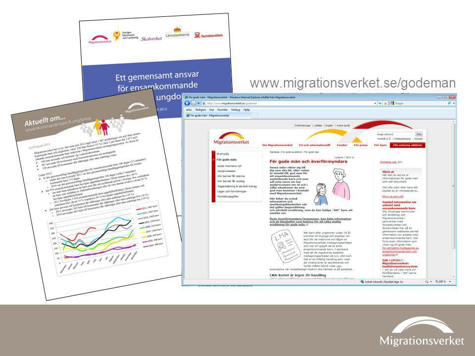 www.migrationsverket.se/godeman Ett gemensamt ansvar för ensamkommande barn och ungdomar är en folder som tagits fram gemensamt av.