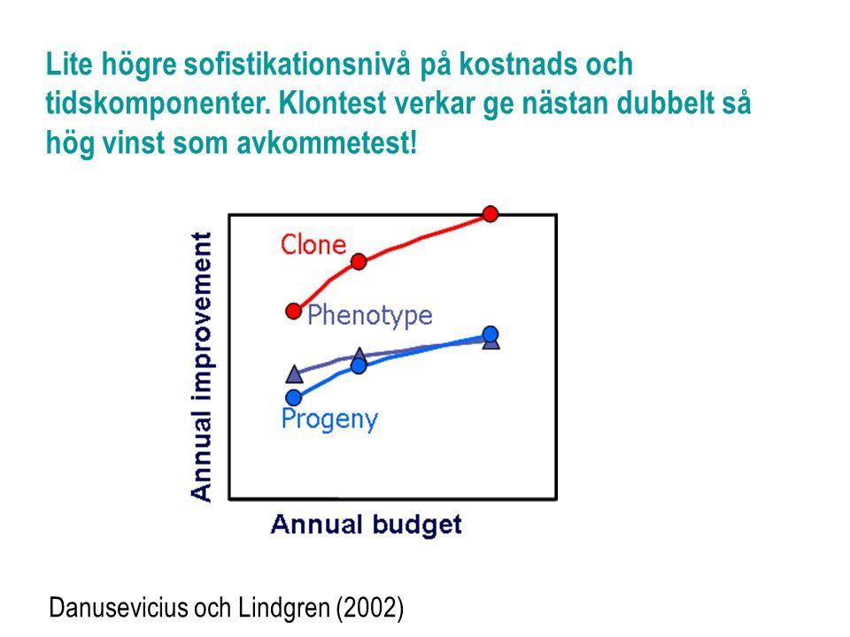 Lite högre sofistikationsnivå på kostnads och tidskomponenter