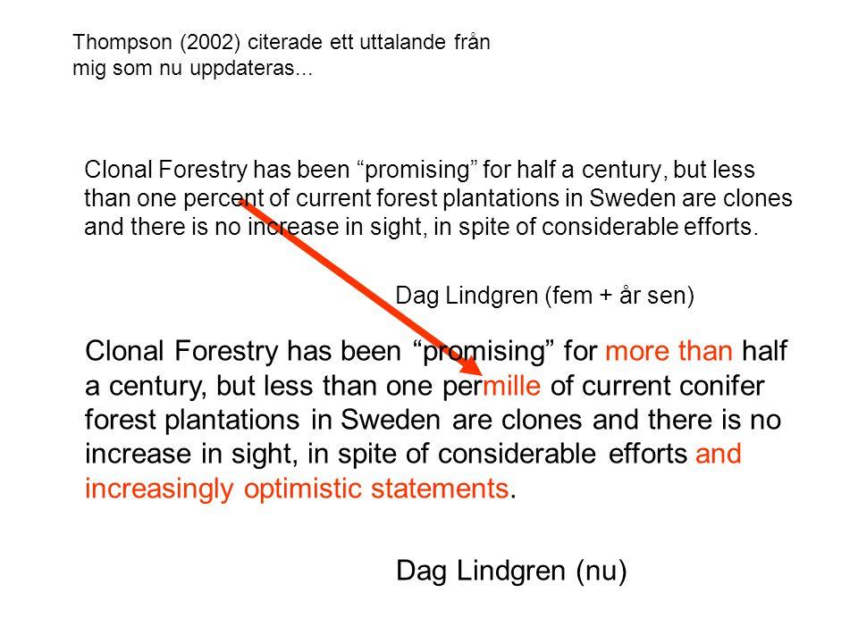 Thompson (2002) citerade ett uttalande från mig som nu uppdateras...