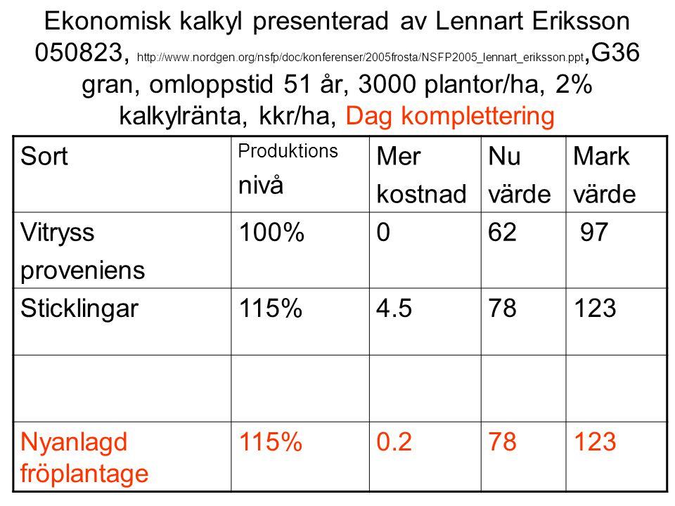 Ekonomisk kalkyl presenterad av Lennart Eriksson 050823, http://www