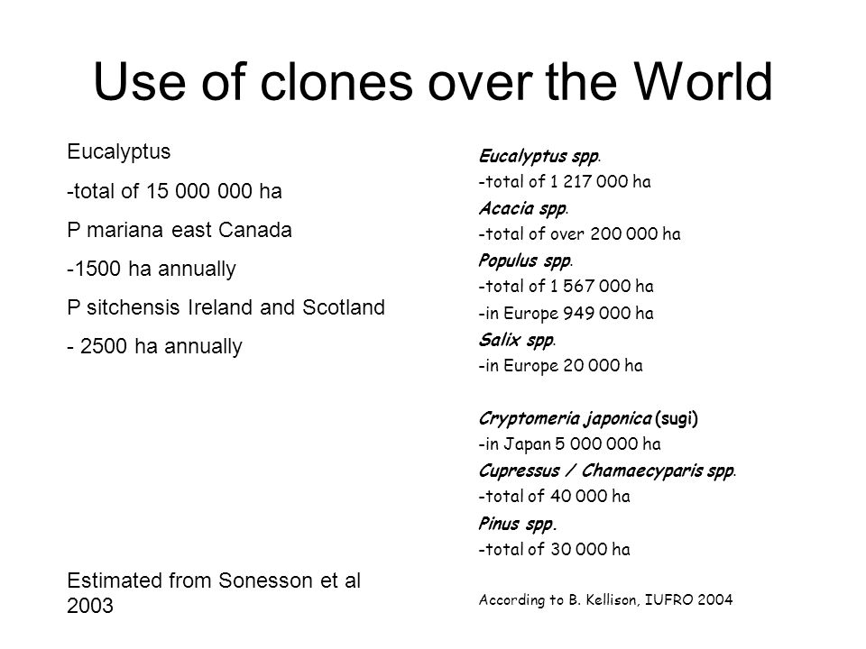 Use of clones over the World