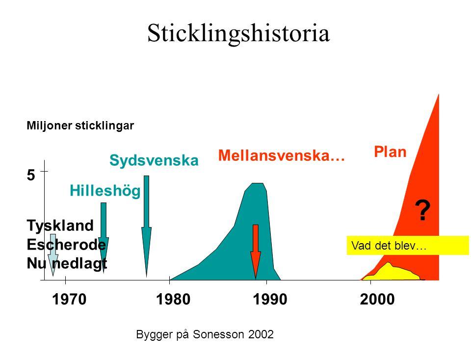 Sticklingshistoria Plan Mellansvenska… Sydsvenska 5 Hilleshög